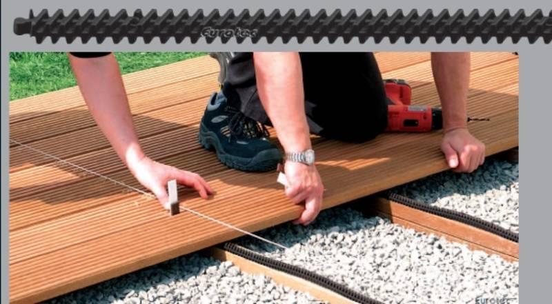 Super Distanzleisten Terrassenbau online kaufen - Holztechnik Hummel im  YF23